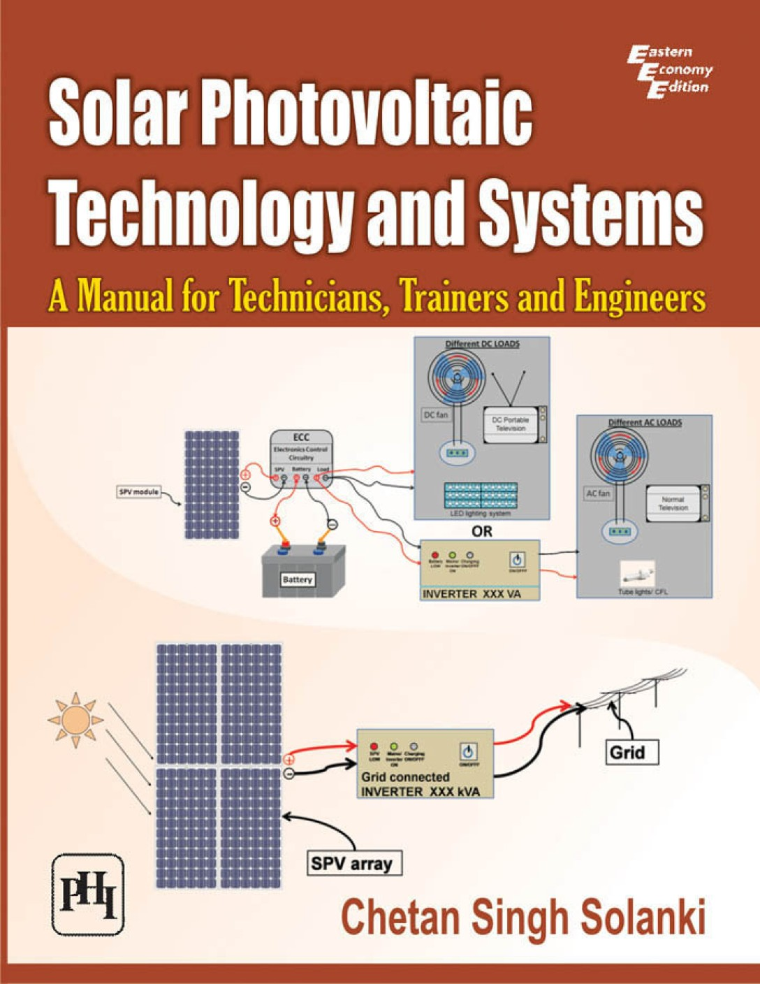 Photovoltaic systems engineering third edition Perfect One Hour Whole Roasted Chicken Recipe