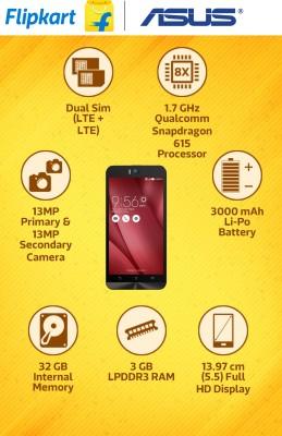 Asus Zenfone Selfie (Pink, 32 GB)(3 GB RAM)