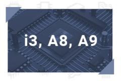 i3, A8, A9