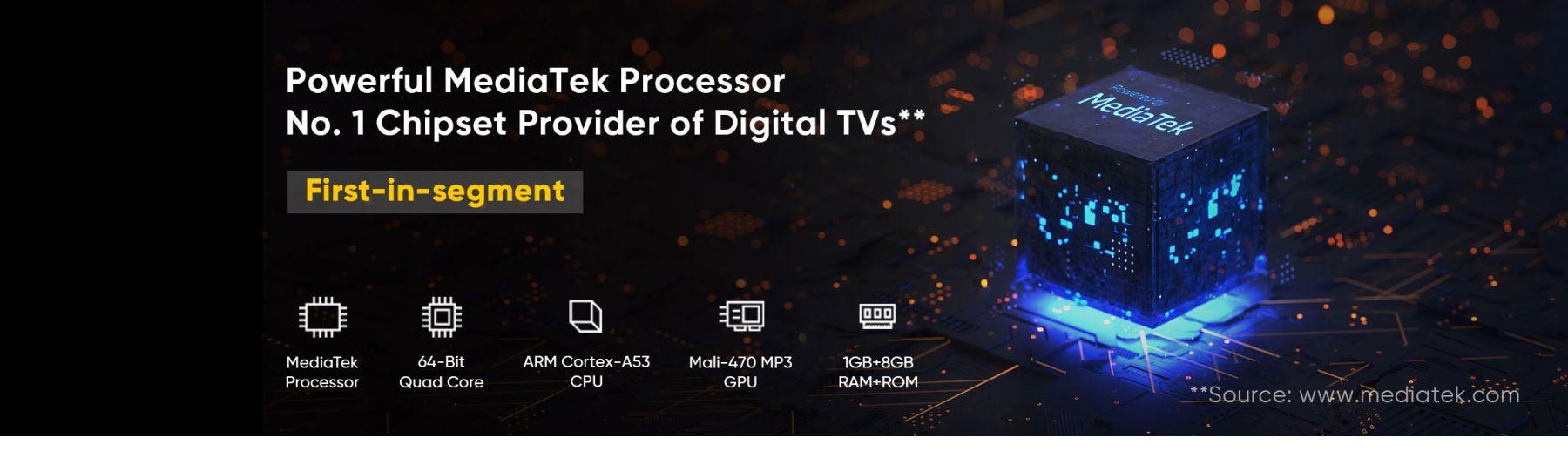 Tv-CLP-Realme-Smart-th
