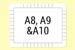 A8  A9 and A10