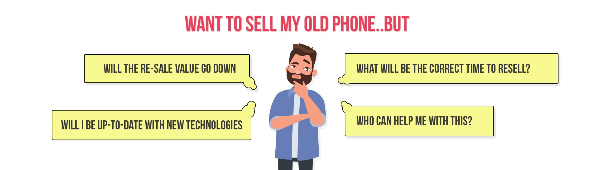 How To Phone Bbg