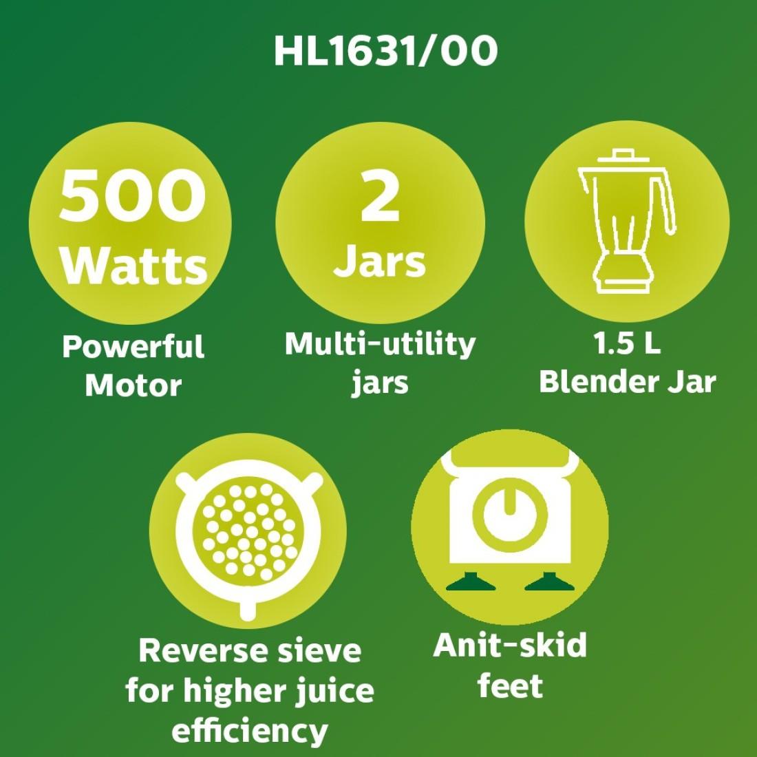 Philips HL1631 500 W Juicer Mixer Grinder (Blue, 2 Jars) for