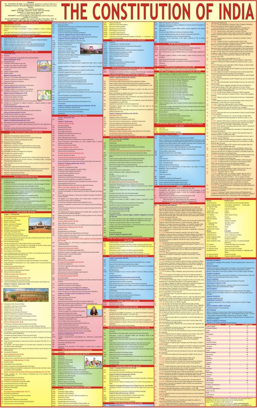 Constitution Of India Paper Print Educational Posters In