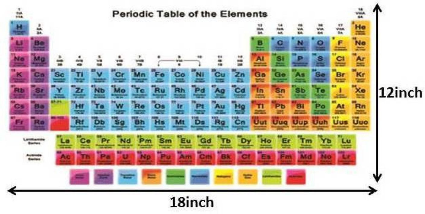 M in periodic table choice image periodic table images periodic table wall hanging gallery periodic table images periodic table photographic paper quotes motivation posters in gamestrikefo Images