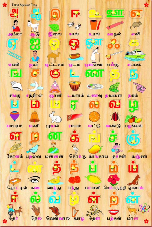 Itmdt99uwhtzkn9x on Telugu Alphabets