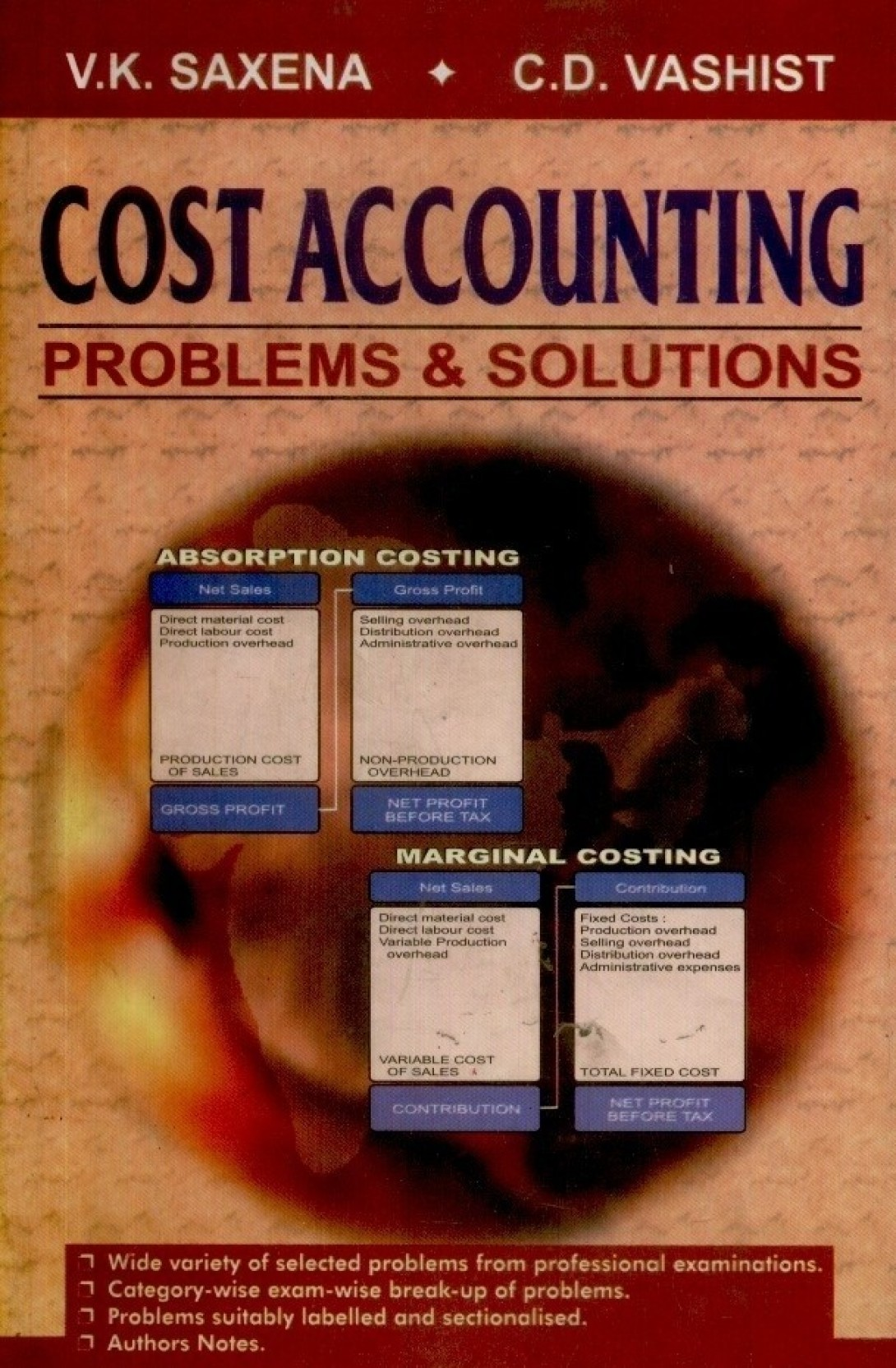 cost accounting problems and solutions book pdf