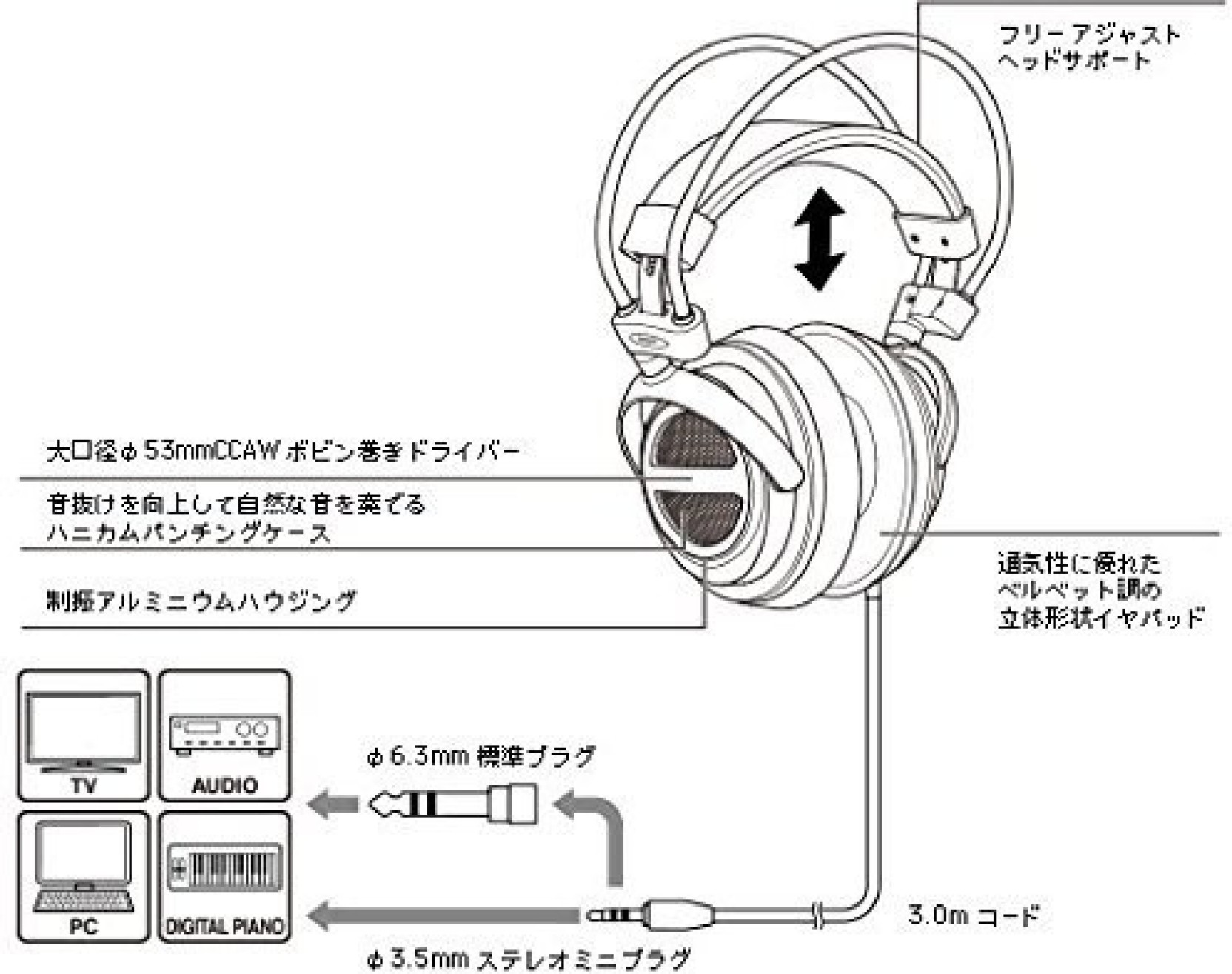 Audio Technica Dynamic Open Type Headphone Ath Ava500 Wiring Diagrams Home