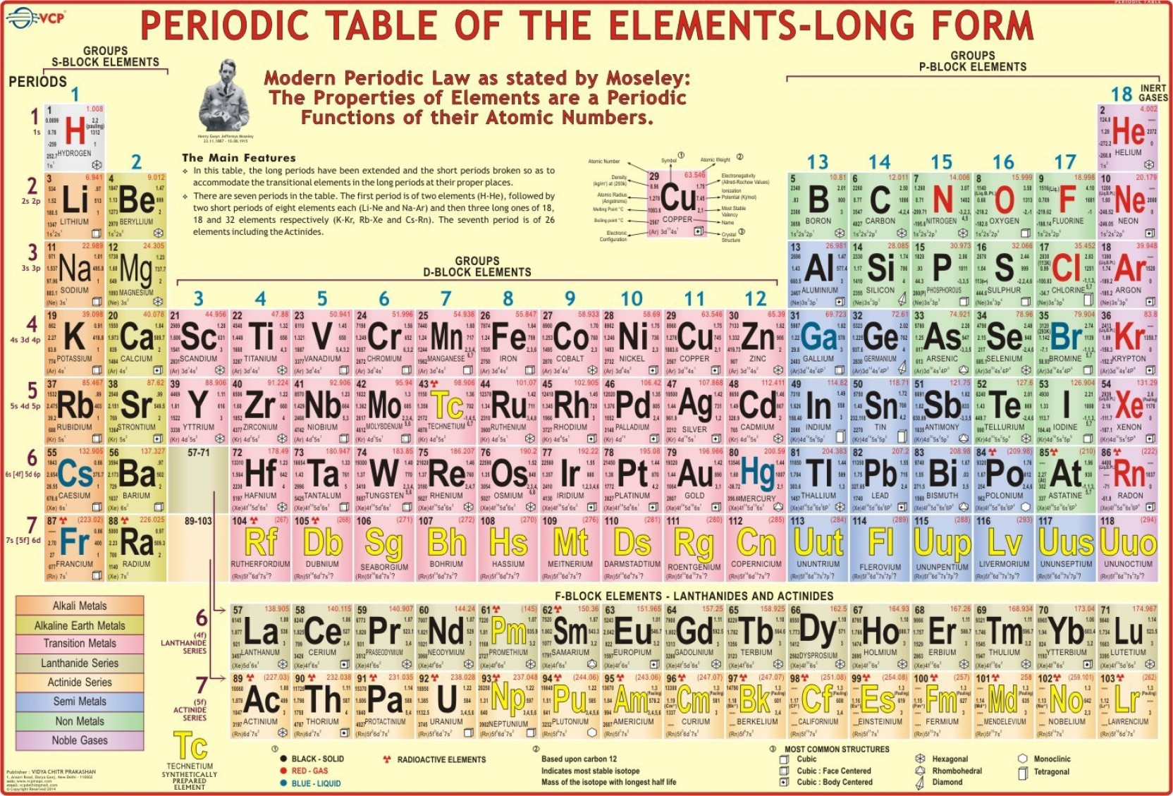 Periodic table wall chart paper print educational posters in add to cart gamestrikefo Gallery