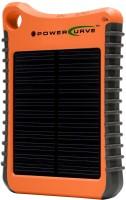 View Solar Universe India SPC 120 Solar Lights(White, Grey) Home Appliances Price Online(Solar Universe India)