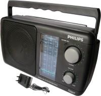 https://rukminim1.flixcart.com/image/200/200/fm-radio/c/k/h/philips-dl-225-with-inbuilt-rechargeable-battery-original-imae4xjkxnjufvhk.jpeg?q=90