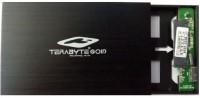 Terabyte USB 3.0 Hard Drive Casing 2.5 inch Internal HDD Enclosure(For 2.5 Inch Sata Hard Drive, Black)