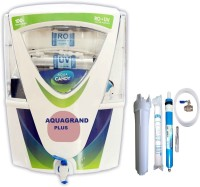 View Aqua Grand Plus Candy Model 15 L RO + UV + UF + TDS Water Purifier(White) Home Appliances Price Online(Aqua Grand Plus)