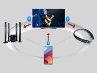 LG 139cm (55 inch) Ultra HD (4K) LED Smart TV 2018 Edition