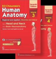 Human Anatomy(English, Paperback, Garg Krishna)