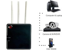 SrO 4G Volte CF-4G 903 Calling Wireless Internet Router 3X Antenna High Range with Landline Calling 450 Mbps 4G Router(White, Dual Band)