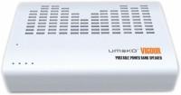 Umeko 1 Vigour 2600 mAh White Portable Mobile/Tablet Speaker(White, Mono Channel)
