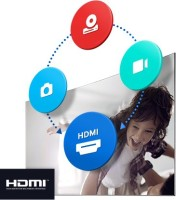 Samsung 125cm (50 inch) Ultra HD (4K) LED Smart TV