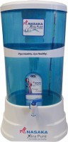 View Nasaka Xtra Pure 19 L Gravity Based Water Purifier(Blue) Home Appliances Price Online(Nasaka)