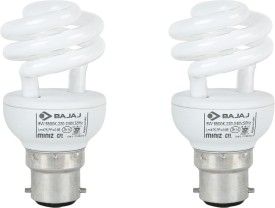 Twister Miniz 8 W CFL Bulb (Pack of 2)
