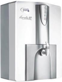 HUL-Marvella-RO-Water-Purifier