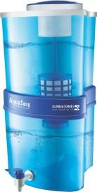 Eureka Forbes Aquasure Extra Tuff 16L Water Purifier
