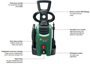 Bosch Aqt 37 13 Plus High Pressure Washer Best Price In India