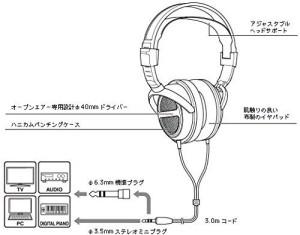 Audio Technica Dynamic Open Type Headphone Ath-Ava300 Headphones