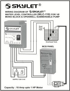 Skylet wlc 110 water level controller wired sensor security system skylet wlc 110 water level controller wired sensor security system asfbconference2016 Image collections