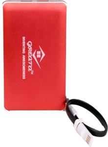 GREATA LItihum Polymer METALIC RED WOMEN 10000 Mah  10000 mAh Power Bank