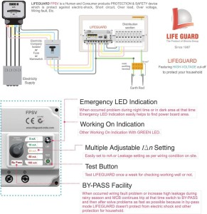 Peachy Lifeguard Rccb Mcb Elcb Over Voltage Circuit Breaker Sensitivity Wiring 101 Orsalhahutechinfo