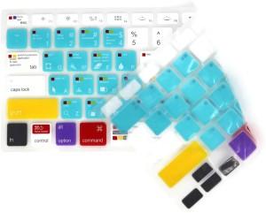 Saco Adobe Photoshop Shortcuts Keyboard Skin Hot Keys Ps Keyboard
