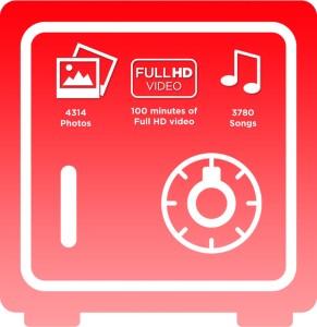 SanDisk Ultra 16 GB MicroSDHC Class 10 48 MB s Memory Card Best Price in India | SanDisk Ultra 16 GB MicroSDHC Class 10 48 MB s Memory Card Compare Price ...