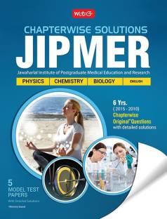 JIPMER: 6 Years Chapterwise Explorer