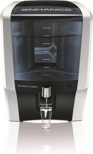 f79359190ba Aquaguard Water Purifiers - Buy Aquaguard Water Purifiers Online at ...