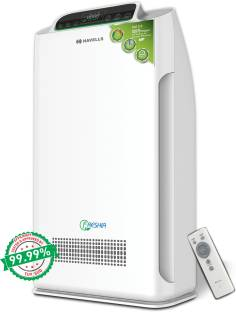 HAVELLS AP40 Portable Room Air Purifier