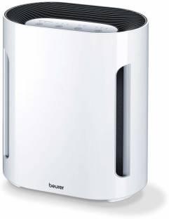 Beurer LR200 Portable Room Air Purifier