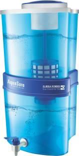 Eureka Forbes Aquasure Xtra Tuff 15 L Water Purifier