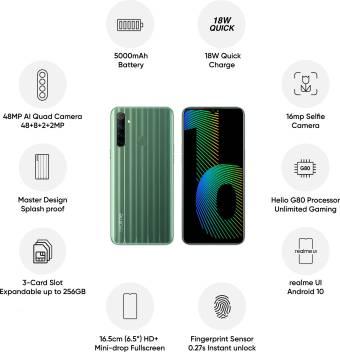 Realme Narzo 10 (That Green, 128 GB)