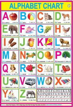 ALPHABET CHART LAMINATED (28 INCH X 40 INCH) ROLLED Paper