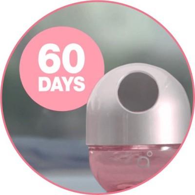 Godrej aer Petal Crush Pink Car  Freshener Gel(45 g, Twist Dispense Action)  available at flipkart for Rs.299