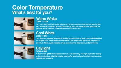 9-W-Dura-LED-Bulb-(White,-Pack-of-4)-