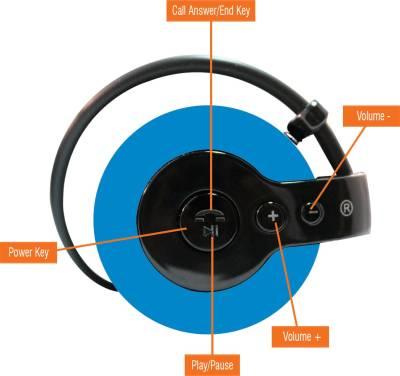 Amkette-Truebeats-IGO-Bluetooth-Headset