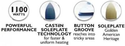 Philips GC137 Dry Iron