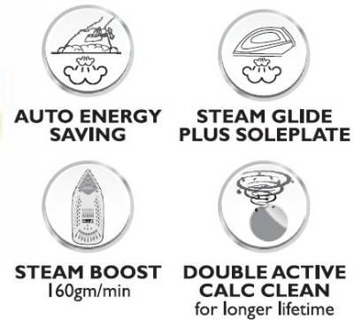 GC3720-Steam-Iron