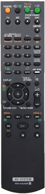 LipiWorld RM-AAU028 Compatible For Audio System Sony Remote Controller(Black)