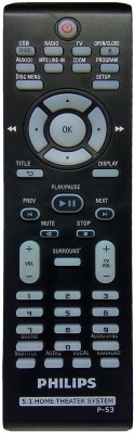 LipiWorld URC-P53 Home Theater System Compatible For Philips 5.1 Remote Controller(Black)