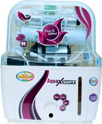 R.K Aquafresh India Aquafresh India ZX14STAGE 12L RO+UV+UF Water Purifier (White)