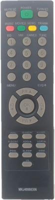 LipiWorld MKJ49980306 Universal Remote Control Compatible For  CRT TV LG Remote Controller(Black)