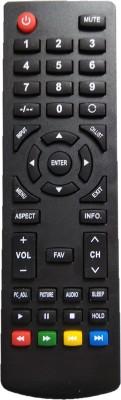 LipiWorld LCD LED TV Remote Control Compatible for LCD LED TV Panasonic Remote Controller(Black)